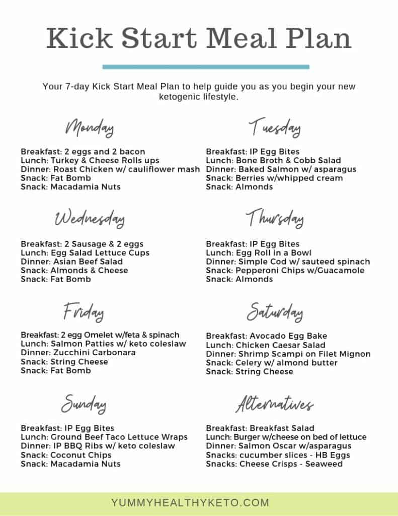 A printable 7-day Kick Start Meal Plan to help guide you as you begin your new ketogenic lifestyle.